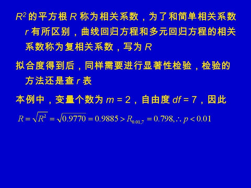 R 2 的平方根 R 称为相关系数,为了和简单相关系数 r 有所区别,曲线回归方程和多元回归方程的相关 系数称为复相关系数,写为 R 拟合度得到后,同样需要进行显著性检验,检验的 方法还是查 r 表 本例中,变量个数为 m = 2 ,自由度 df = 7 ,因此