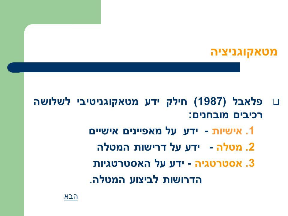 מטאקוגניציה  פלאבל (1987) חילק ידע מטאקוגניטיבי לשלושה רכיבים מובחנים: 1.