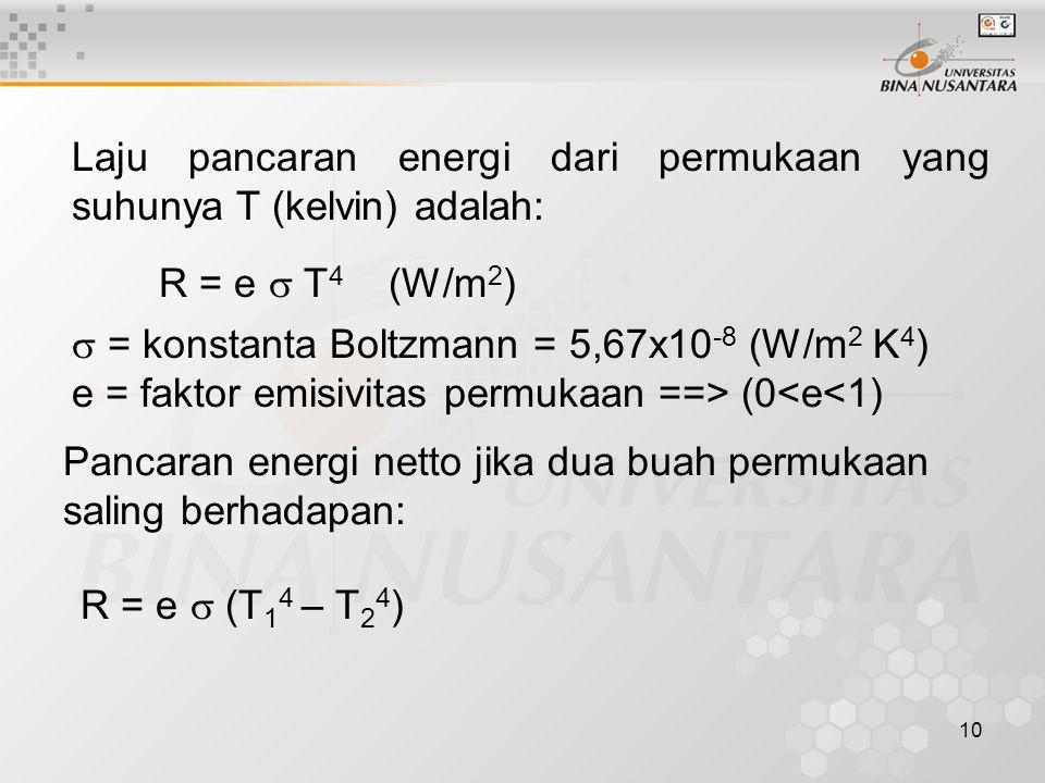 10 Laju pancaran energi dari permukaan yang suhunya T (kelvin) adalah: R = e  T 4 (W/m 2 )  = konstanta Boltzmann = 5,67x10 -8 (W/m 2 K 4 ) e = faktor emisivitas permukaan ==> (0<e<1) Pancaran energi netto jika dua buah permukaan saling berhadapan: R = e  (T 1 4 – T 2 4 )