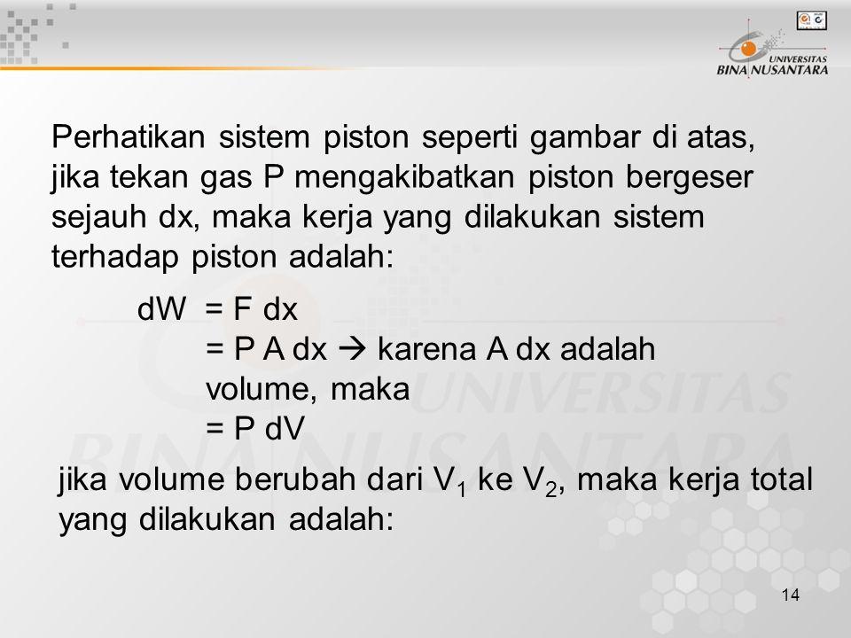 14 Perhatikan sistem piston seperti gambar di atas, jika tekan gas P mengakibatkan piston bergeser sejauh dx, maka kerja yang dilakukan sistem terhadap piston adalah: dW = F dx = P A dx  karena A dx adalah volume, maka = P dV jika volume berubah dari V 1 ke V 2, maka kerja total yang dilakukan adalah: