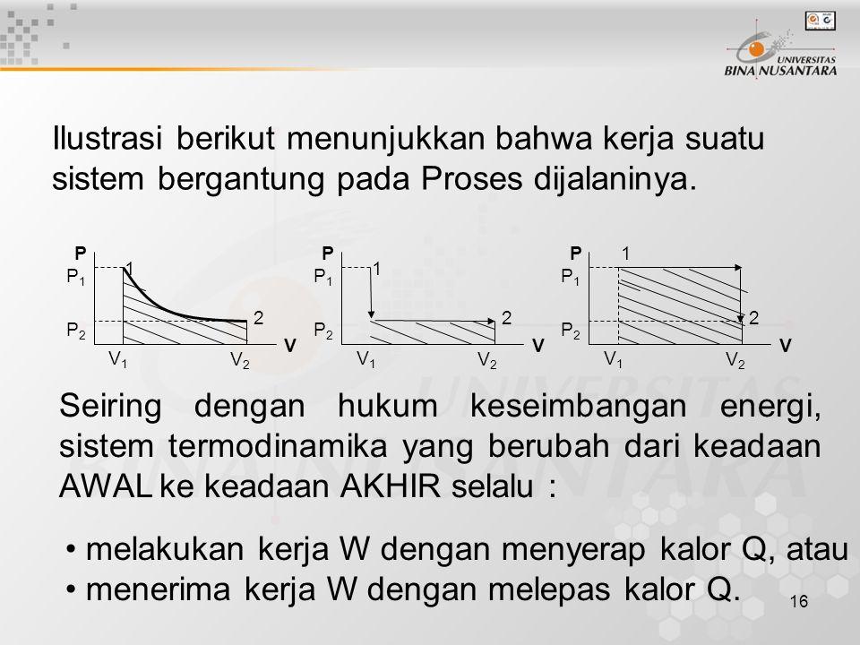 16 Ilustrasi berikut menunjukkan bahwa kerja suatu sistem bergantung pada Proses dijalaninya.