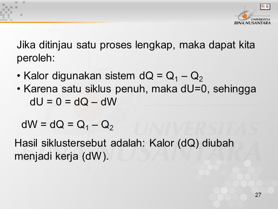27 Jika ditinjau satu proses lengkap, maka dapat kita peroleh: Kalor digunakan sistem dQ = Q 1 – Q 2 Karena satu siklus penuh, maka dU=0, sehingga dU = 0 = dQ – dW dW = dQ = Q 1 – Q 2 Hasil siklustersebut adalah: Kalor (dQ) diubah menjadi kerja (dW).