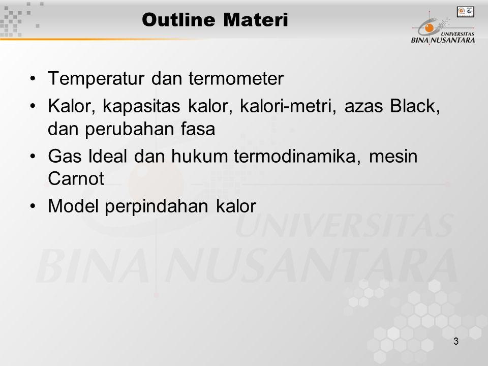 3 Outline Materi Temperatur dan termometer Kalor, kapasitas kalor, kalori-metri, azas Black, dan perubahan fasa Gas Ideal dan hukum termodinamika, mesin Carnot Model perpindahan kalor