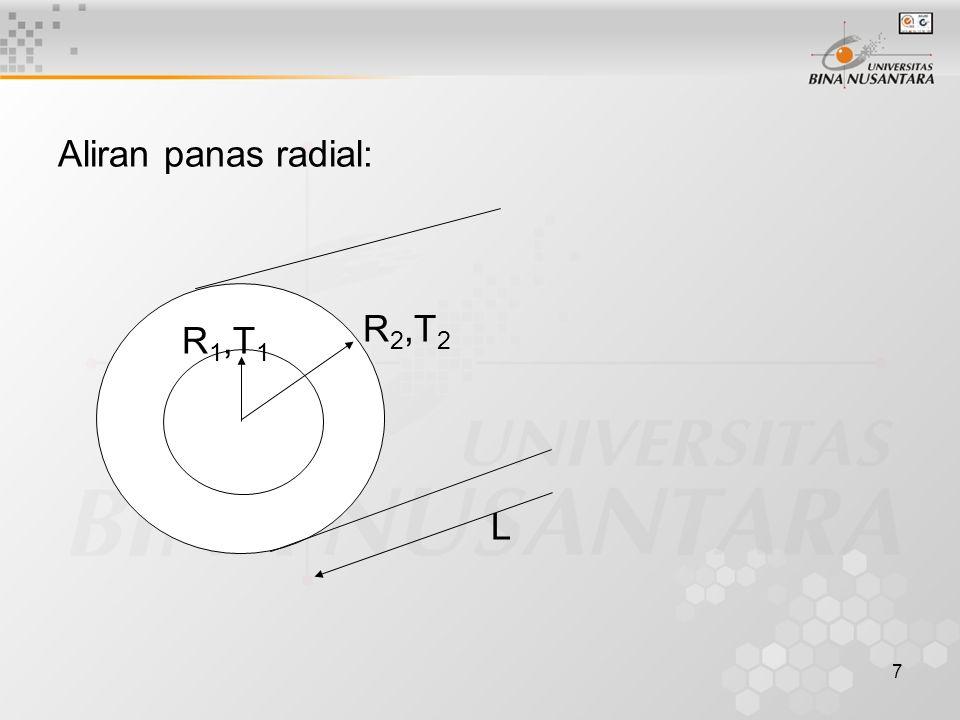 7 Aliran panas radial: R 2,T 2 R 1,T 1 L