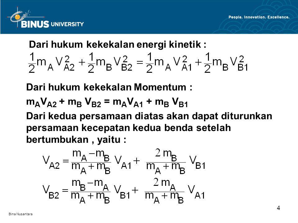 Bina Nusantara Dari hukum kekekalan energi kinetik : Dari hukum kekekalan Momentum : m A V A2 + m B V B2 = m A V A1 + m B V B1 Dari kedua persamaan di