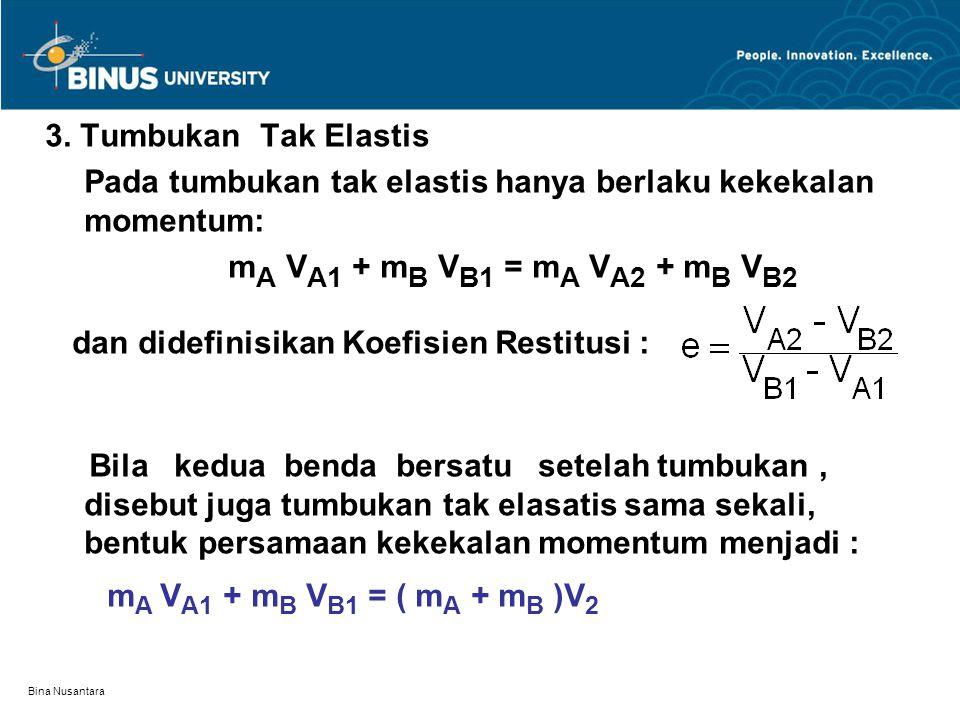 Bina Nusantara 3. Tumbukan Tak Elastis Pada tumbukan tak elastis hanya berlaku kekekalan momentum: m A V A1 + m B V B1 = m A V A2 + m B V B2 dan didef