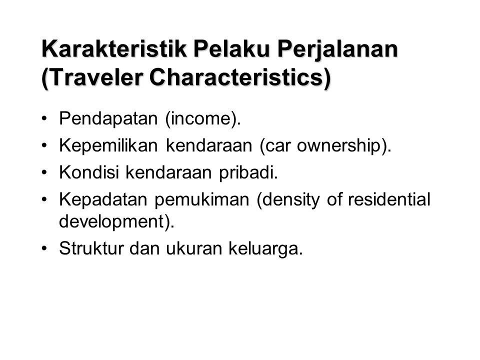 Karakteristik Pelaku Perjalanan (Traveler Characteristics) Pendapatan (income).