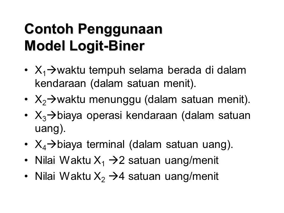 Contoh Penggunaan Model Logit-Biner X 1  waktu tempuh selama berada di dalam kendaraan (dalam satuan menit).