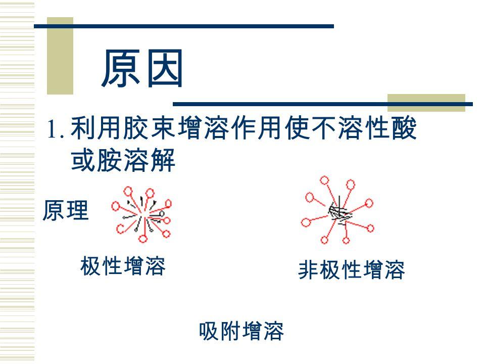 原因 1. 利用胶束增溶作用使不溶性酸 或胺溶解 原理 极性增溶 非极性增溶 吸附增溶