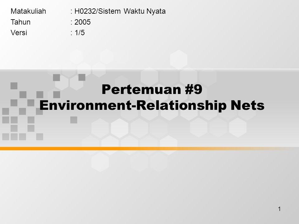 1 Pertemuan #9 Environment-Relationship Nets Matakuliah: H0232/Sistem Waktu Nyata Tahun: 2005 Versi: 1/5