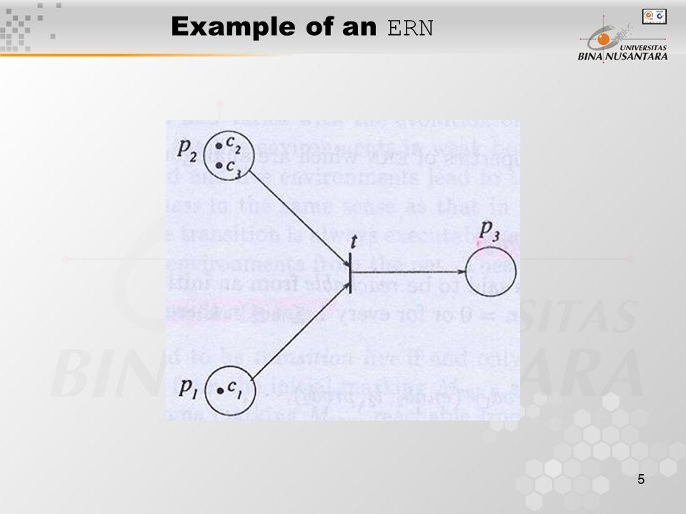 6 Properties of ERN Reachability Weak Boundedness Transition Liveness Net Liveness Environment Liveness