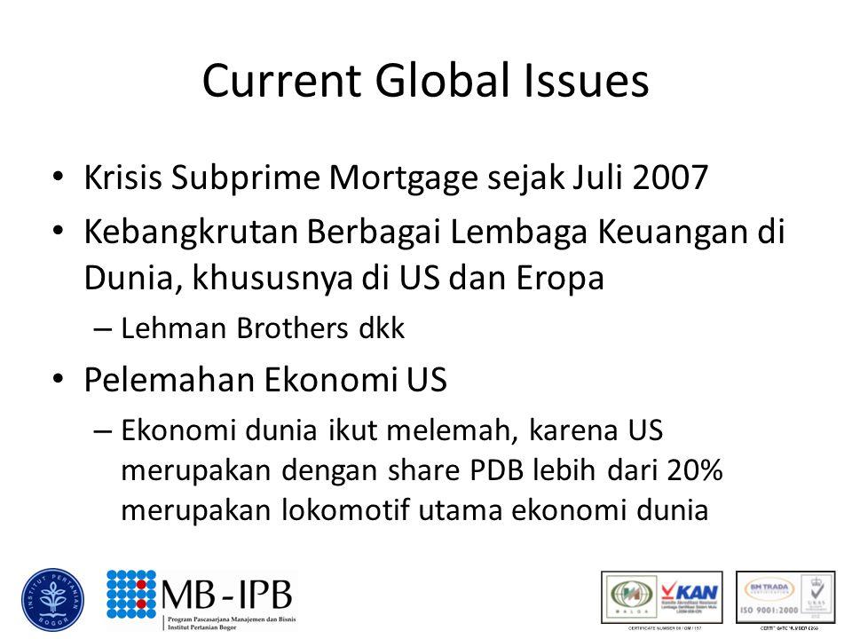 Current Global Issues Krisis Subprime Mortgage sejak Juli 2007 Kebangkrutan Berbagai Lembaga Keuangan di Dunia, khususnya di US dan Eropa – Lehman Brothers dkk Pelemahan Ekonomi US – Ekonomi dunia ikut melemah, karena US merupakan dengan share PDB lebih dari 20% merupakan lokomotif utama ekonomi dunia