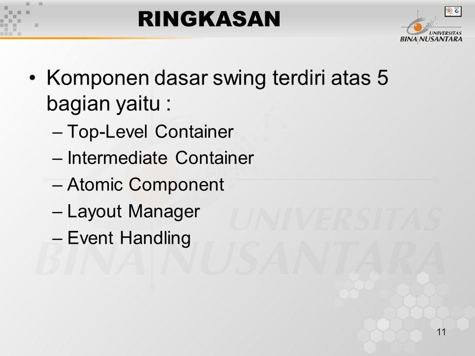 11 RINGKASAN Komponen dasar swing terdiri atas 5 bagian yaitu : –Top-Level Container –Intermediate Container –Atomic Component –Layout Manager –Event Handling