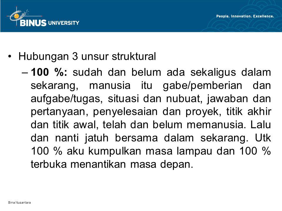 Bina Nusantara Hubungan 3 unsur struktural –100 %: sudah dan belum ada sekaligus dalam sekarang, manusia itu gabe/pemberian dan aufgabe/tugas, situasi