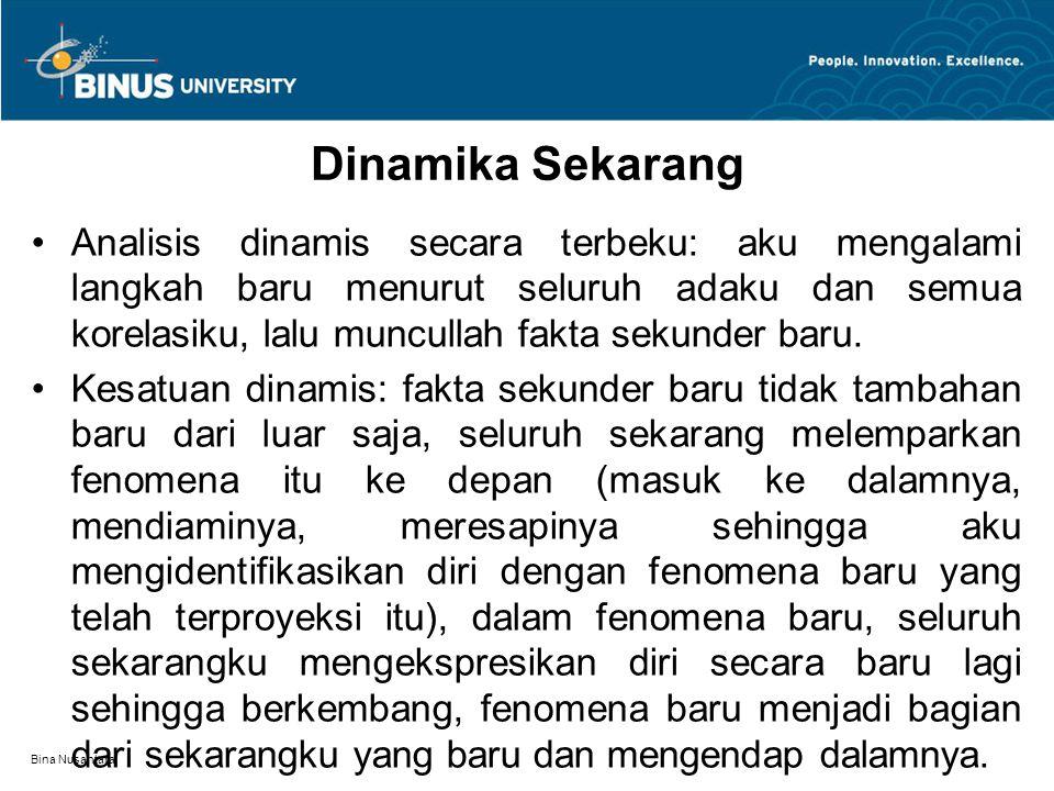 Bina Nusantara Dinamika Sekarang Analisis dinamis secara terbeku: aku mengalami langkah baru menurut seluruh adaku dan semua korelasiku, lalu munculla
