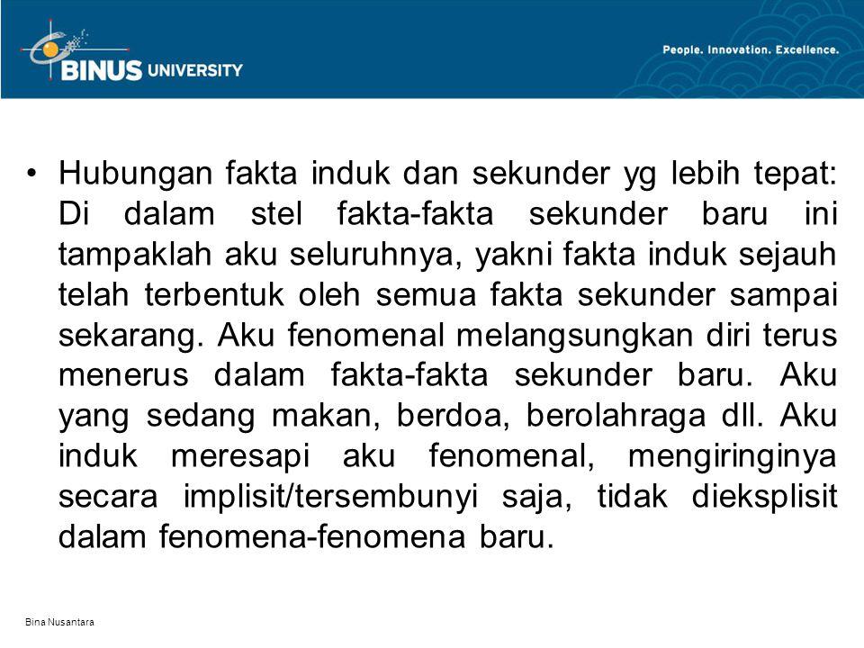 Bina Nusantara Hubungan fakta induk dan sekunder yg lebih tepat: Di dalam stel fakta-fakta sekunder baru ini tampaklah aku seluruhnya, yakni fakta ind