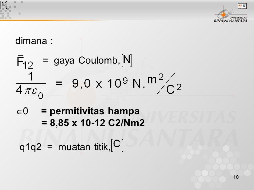 11 Contoh : Muatan titik q1 dan q2 terletak pada koordinat (x 1,y 1 ) dan (x 2,y 2 ).