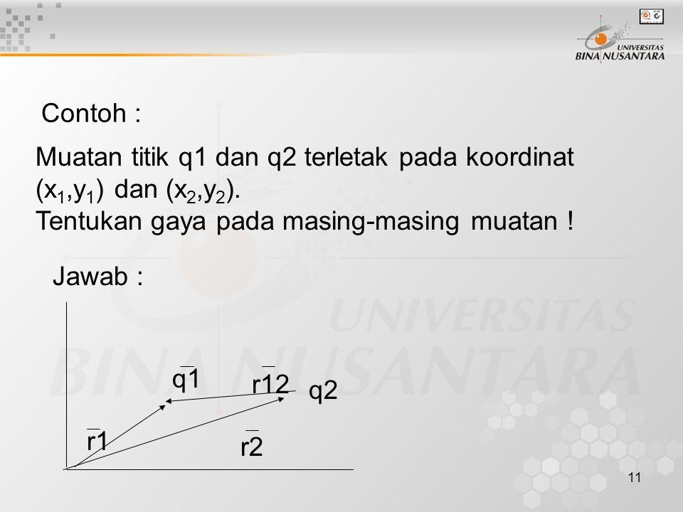 11 Contoh : Muatan titik q1 dan q2 terletak pada koordinat (x 1,y 1 ) dan (x 2,y 2 ). Tentukan gaya pada masing-masing muatan ! Jawab : q1 q2 r1 r2 r1