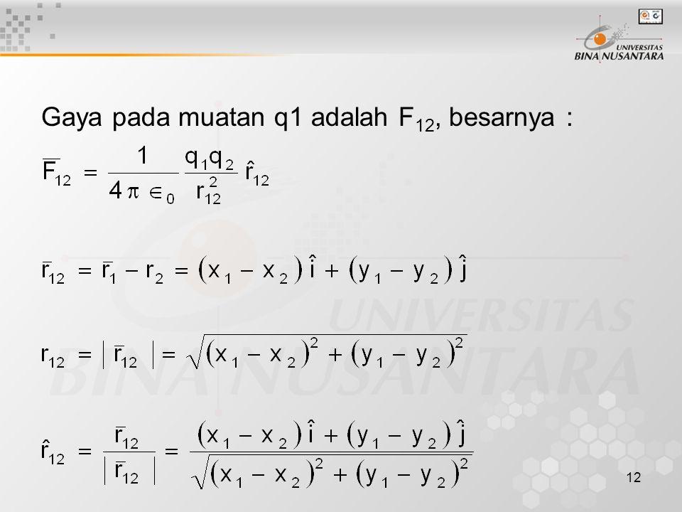 13 Dengan cara yang sama, gaya pada q 2 diperoleh :