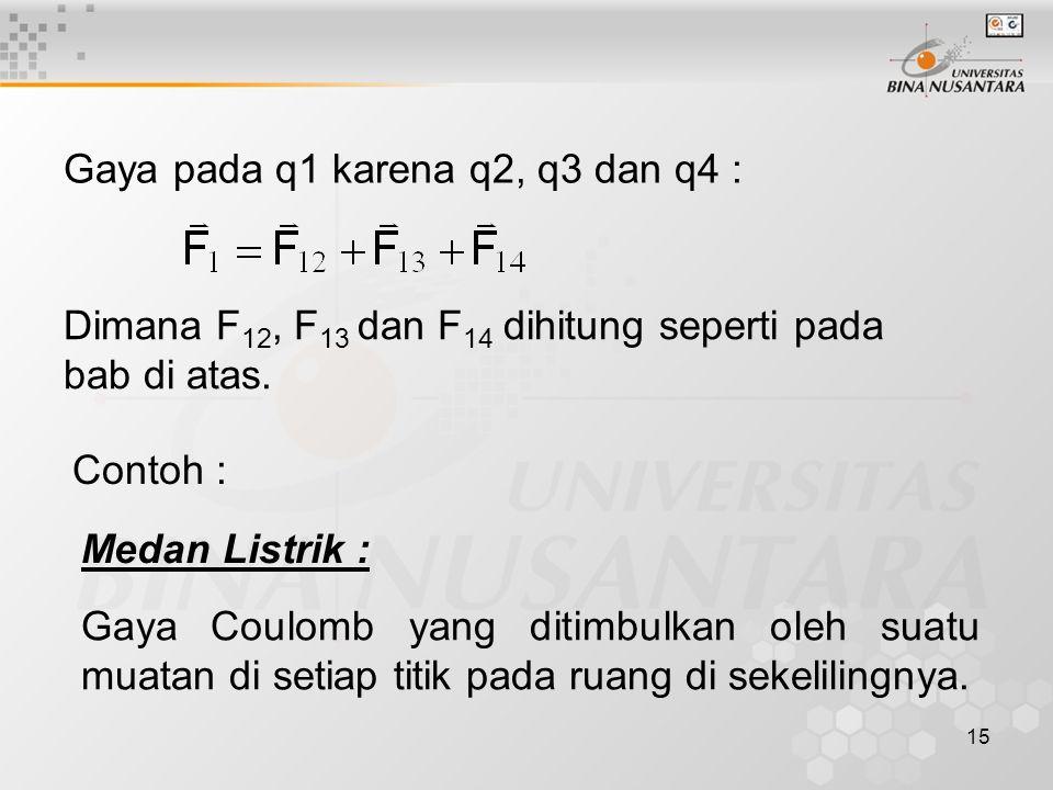 15 Gaya pada q1 karena q2, q3 dan q4 : Dimana F 12, F 13 dan F 14 dihitung seperti pada bab di atas. Contoh : Medan Listrik : Gaya Coulomb yang ditimb