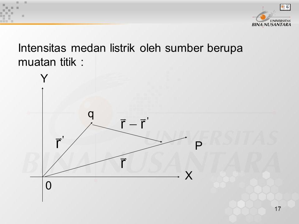 18 Intensitas medan listrik di titik P diberitahu : muatan sumber q berada pada posisi Contoh : Muatan q1 = 7  C berada pada titik (0,0).