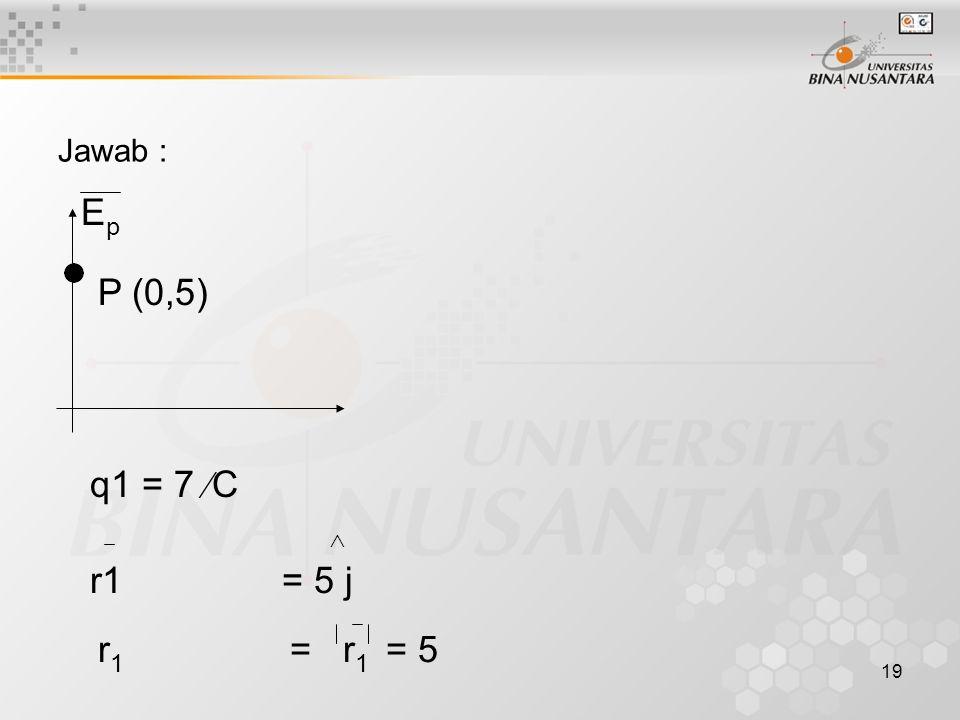 19 Jawab : q1 = 7  C  r1= 5 j r 1 = r 1 = 5 P (0,5) E p