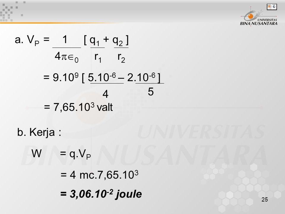 25 a. V P = 1 [ q 1 + q 2 ] 4  0 r 1 r 2 = 9.10 9 [ 5.10 -6 – 2.10 -6 ] 5 4 = 7,65.10 3 valt b. Kerja : W= q.V P = 4 mc.7,65.10 3 = 3,06.10 -2 joule