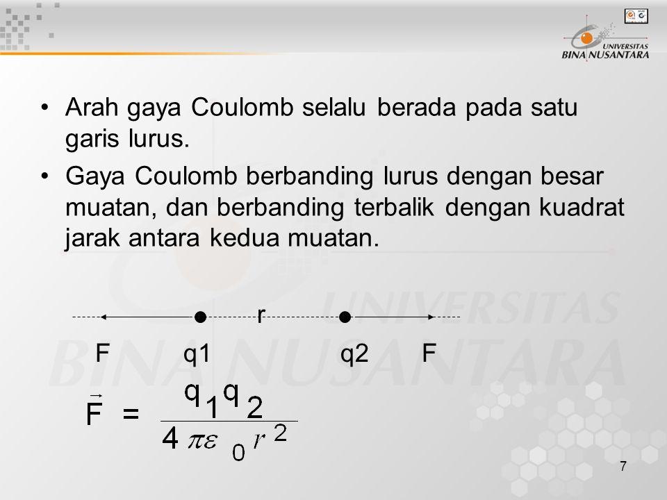 7 Arah gaya Coulomb selalu berada pada satu garis lurus. Gaya Coulomb berbanding lurus dengan besar muatan, dan berbanding terbalik dengan kuadrat jar
