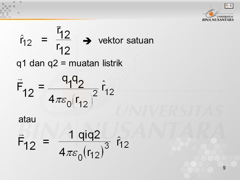 10 dimana : = gaya Coulomb,  0= permitivitas hampa = 8,85 x 10-12 C2/Nm2 q1q2 = muatan titik,
