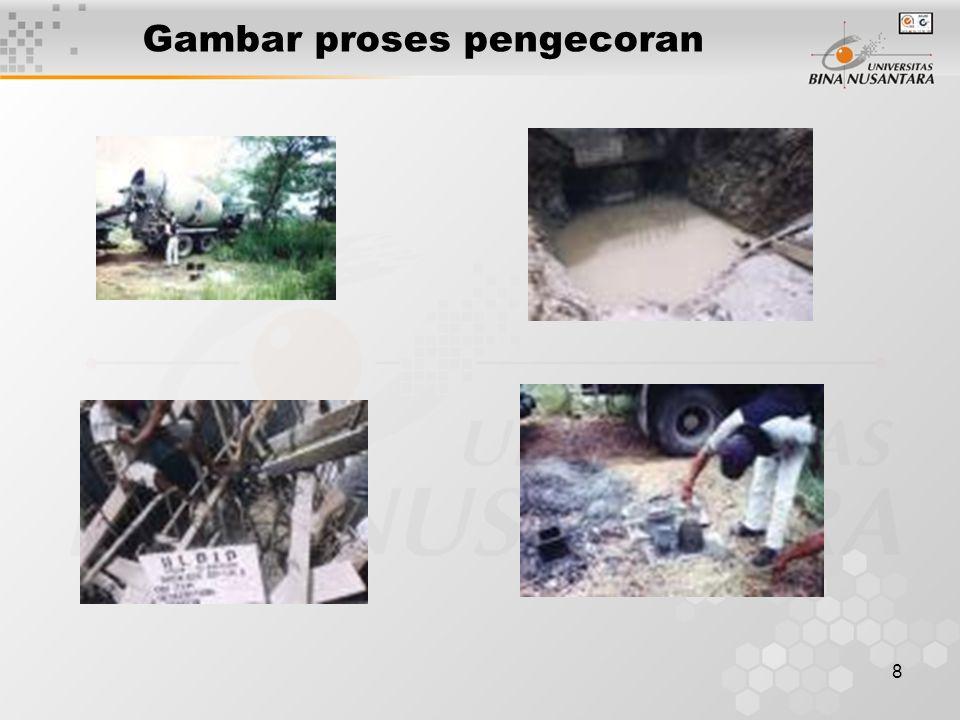 8 Gambar proses pengecoran