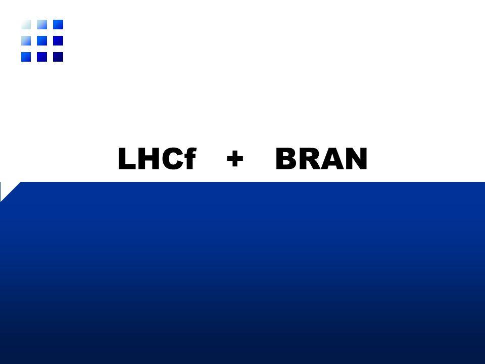 (1-1):Particle Map BRAN 後方での 粒子数分布 5000events の総和 (pos6-8 : 10000events) LHCf ⇒中性子 other ⇒ガンマ線 Arm1