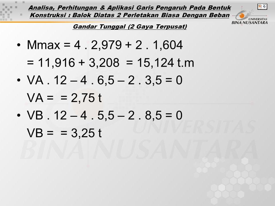 Mmax = 4.2,979 + 2. 1,604 = 11,916 + 3,208 = 15,124 t.m VA.
