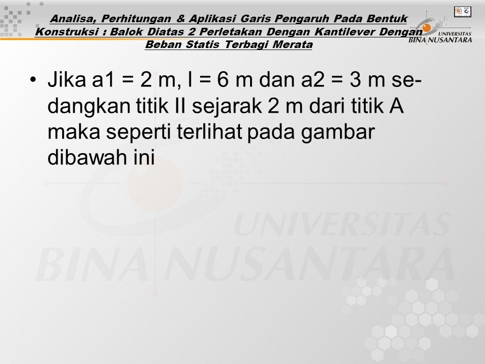 Jika a1 = 2 m, l = 6 m dan a2 = 3 m se- dangkan titik II sejarak 2 m dari titik A maka seperti terlihat pada gambar dibawah ini