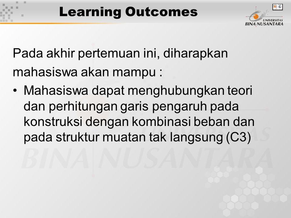 Learning Outcomes Pada akhir pertemuan ini, diharapkan mahasiswa akan mampu : Mahasiswa dapat menghubungkan teori dan perhitungan garis pengaruh pada konstruksi dengan kombinasi beban dan pada struktur muatan tak langsung (C3)