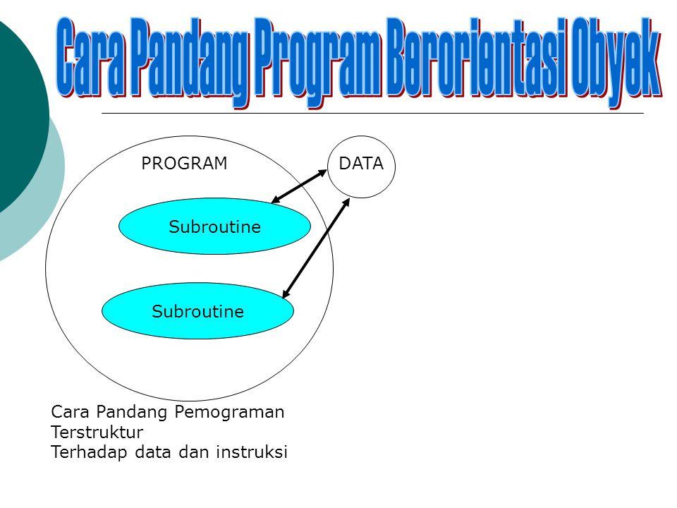 PROGRAM Subroutine DATA Cara Pandang Pemograman Terstruktur Terhadap data dan instruksi