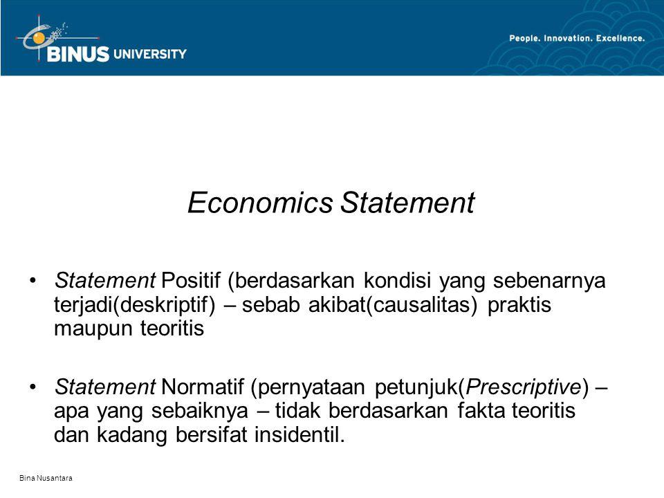 Bina Nusantara Lanjutan… Peranan Ekonom (ahli ekonomi) Membantu untuk menjawab pertanyaan seputar tujuan ekonomi yang bisa dicapai berdasarkan potensi sumber daya(SDA&SDM) Membantu membuat perencanaan ekonomi (bagaimana mendapatkan sumber daya) Bagaimana mengatur perekonomian negara Meramalkan kondisi ekonomi dan semua hal-hal yang berhubungan dengan perekonomian