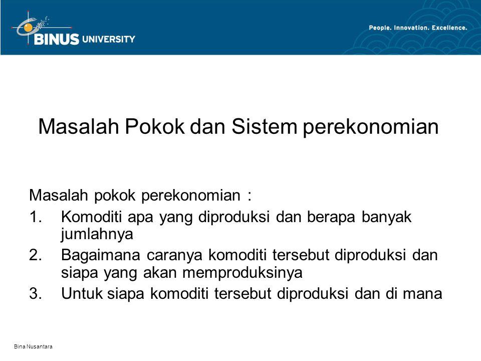 Bina Nusantara Sistem Perekonomian Sistem Pasar bebas (mekanisme pasar)- kapitalis – liberalisme Sistem Komando – sosialis – komunisme Sistem campuran (Hybrid Mixture)  mengambil hal-hal terbaik dari sistem pasar dan komando