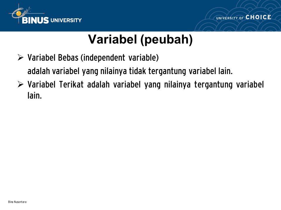 Bina Nusantara Variabel (peubah)  Variabel Bebas (independent variable) adalah variabel yang nilainya tidak tergantung variabel lain.  Variabel Teri