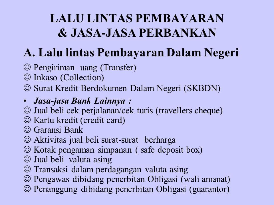 LALU LINTAS PEMBAYARAN & JASA-JASA PERBANKAN A. Lalu lintas Pembayaran Dalam Negeri Pengiriman uang (Transfer) Inkaso (Collection) Surat Kredit Berdok