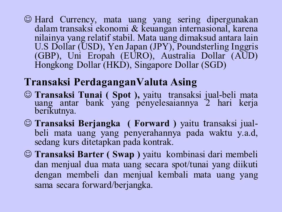 Hard Currency, mata uang yang sering dipergunakan dalam transaksi ekonomi & keuangan internasional, karena nilainya yang relatif stabil. Mata uang dim