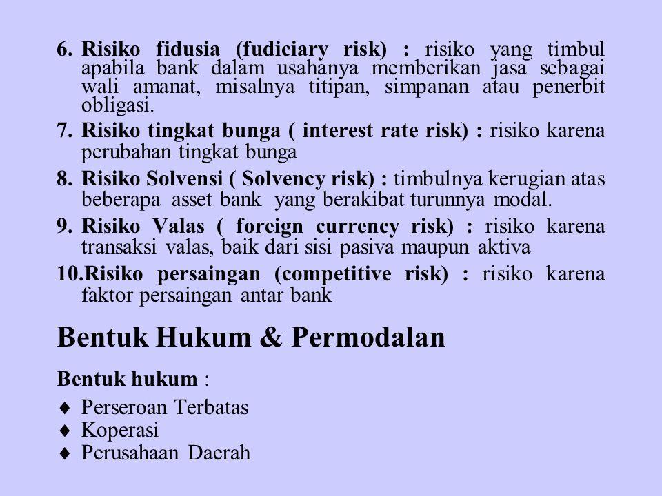6.Risiko fidusia (fudiciary risk) : risiko yang timbul apabila bank dalam usahanya memberikan jasa sebagai wali amanat, misalnya titipan, simpanan ata
