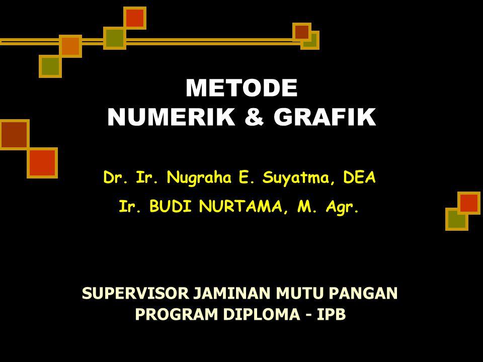 METODE NUMERIK & GRAFIK Dr. Ir. Nugraha E. Suyatma, DEA Ir. BUDI NURTAMA, M. Agr. SUPERVISOR JAMINAN MUTU PANGAN PROGRAM DIPLOMA - IPB