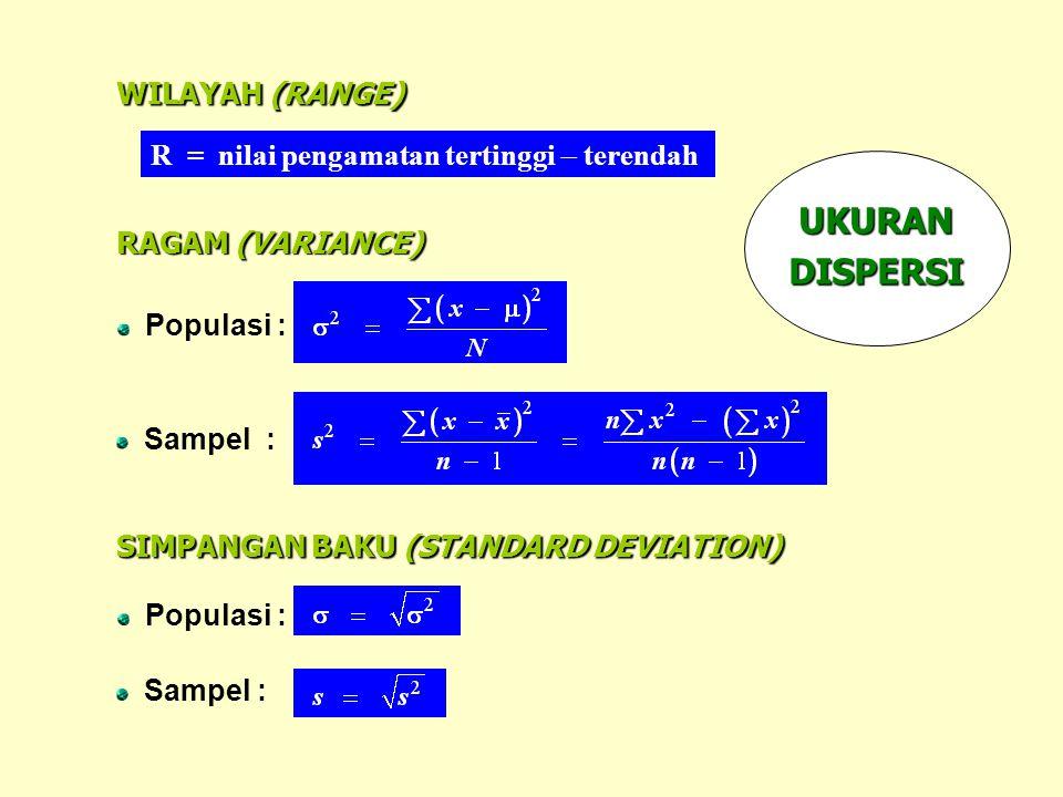 WILAYAH (RANGE) R = nilai pengamatan tertinggi  terendah RAGAM (VARIANCE) Populasi : Sampel : SIMPANGAN BAKU (STANDARD DEVIATION) Populasi : Sampel :