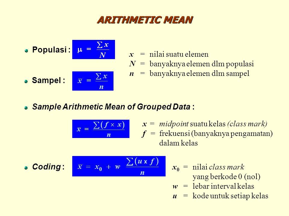 ARITHMETIC MEAN Populasi : Sampel : x=nilai suatu elemen N=banyaknya elemen dlm populasi n=banyaknya elemen dlm sampel Sample Arithmetic Mean of Group