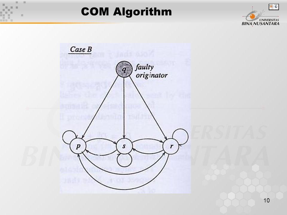 10 COM Algorithm