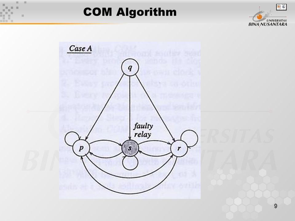 9 COM Algorithm