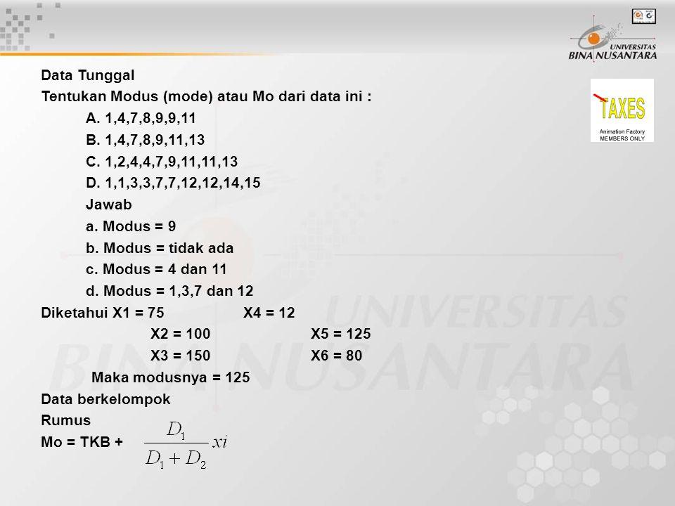 Data Tunggal Tentukan Modus (mode) atau Mo dari data ini : A. 1,4,7,8,9,9,11 B. 1,4,7,8,9,11,13 C. 1,2,4,4,7,9,11,11,13 D. 1,1,3,3,7,7,12,12,14,15 Jaw