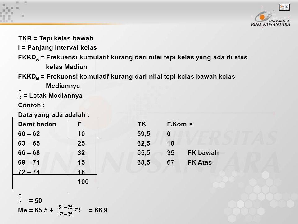 TKB = Tepi kelas bawah i = Panjang interval kelas FKKD A = Frekuensi kumulatif kurang dari nilai tepi kelas yang ada di atas kelas Median FKKD B = Fre