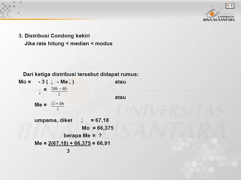3. Distribusi Condong kekiri Jika rata hitung < median < modus Dari ketiga distribusi tersebut didapat rumus: Mo = - 3 ( - Me )atau = atau Me = umpama