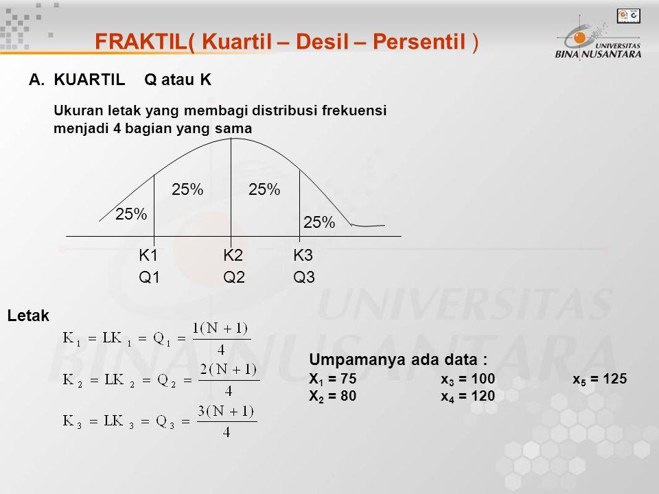 FRAKTIL( Kuartil – Desil – Persentil ) A.KUARTIL Q atau K Ukuran letak yang membagi distribusi frekuensi menjadi 4 bagian yang sama K1 K2 K3 Q1 Q2 Q3